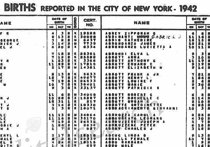 New Nyc Birth Index Images 1910 1965 Available On Ancestry