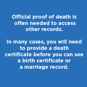 Find your ancestor's New York death certificate | New York